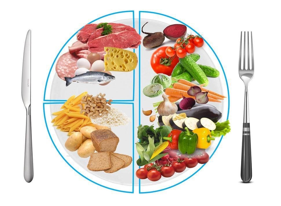 Контролируем количество жировой ткани в организме